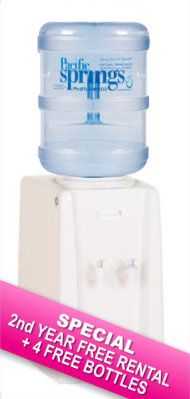 Bench Top Spring Water Coolers